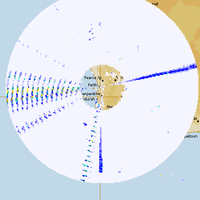 Historical Radar Sequence